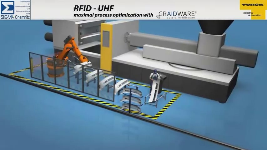 UHF RFID maximal process optimization